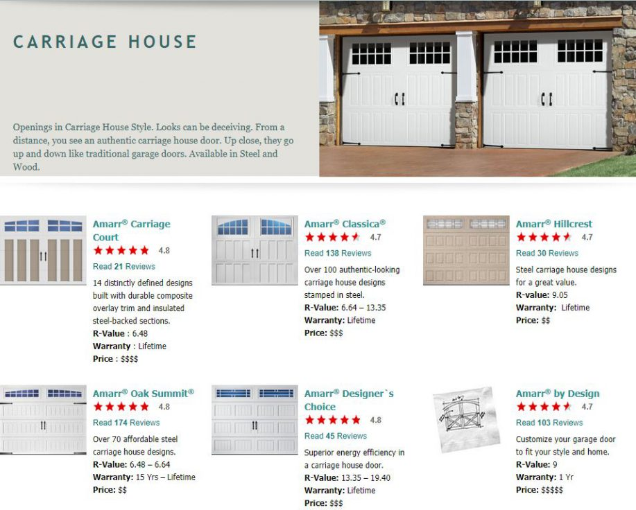 Carriage-House-Garage-Doors-Mississauga
